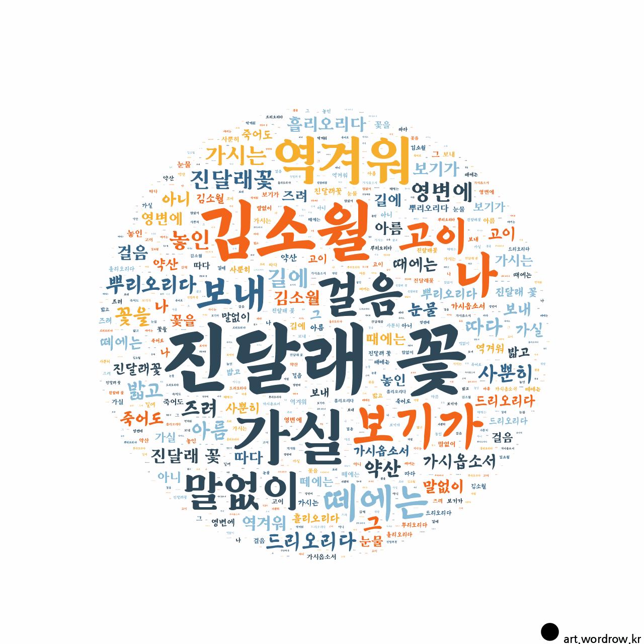 워드 클라우드: 진달래 꽃 [김소월]-52